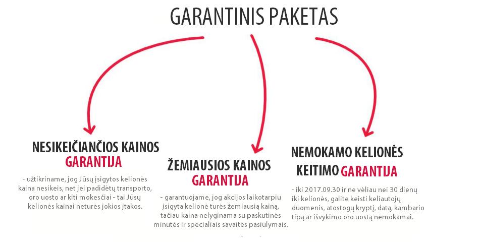 garantinis-itaka-keliones-paketas(1)